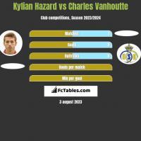 Kylian Hazard vs Charles Vanhoutte h2h player stats