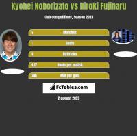 Kyohei Noborizato vs Hiroki Fujiharu h2h player stats