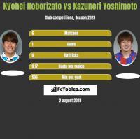 Kyohei Noborizato vs Kazunori Yoshimoto h2h player stats