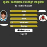 Kyohei Noborizato vs Shogo Taniguchi h2h player stats