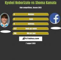 Kyohei Noborizato vs Shoma Kamata h2h player stats