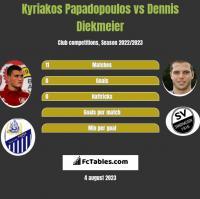 Kyriakos Papadopoulos vs Dennis Diekmeier h2h player stats