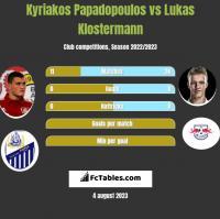 Kyriakos Papadopoulos vs Lukas Klostermann h2h player stats