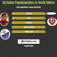 Kyriakos Papadopoulos vs Kevin Ehlers h2h player stats