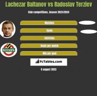 Lachezar Baltanov vs Radoslav Terziev h2h player stats