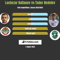 Lachezar Baltanov vs Todor Nedelev h2h player stats