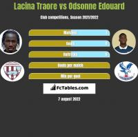 Lacina Traore vs Odsonne Edouard h2h player stats