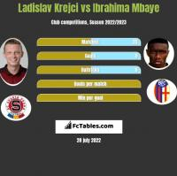 Ladislav Krejci vs Ibrahima Mbaye h2h player stats