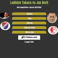 Ladislav Takacs vs Jan Boril h2h player stats