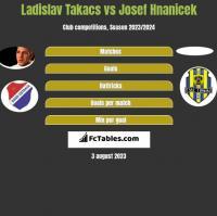 Ladislav Takacs vs Josef Hnanicek h2h player stats