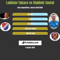 Ladislav Takacs vs Vladimir Coufal h2h player stats