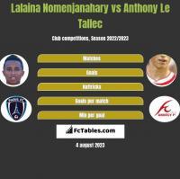 Lalaina Nomenjanahary vs Anthony Le Tallec h2h player stats