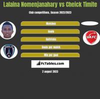Lalaina Nomenjanahary vs Cheick Timite h2h player stats