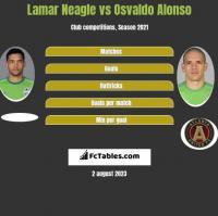 Lamar Neagle vs Osvaldo Alonso h2h player stats