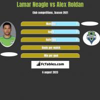 Lamar Neagle vs Alex Roldan h2h player stats