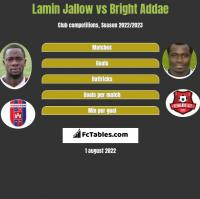 Lamin Jallow vs Bright Addae h2h player stats