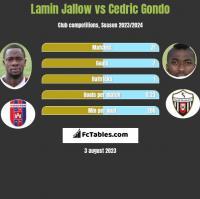 Lamin Jallow vs Cedric Gondo h2h player stats