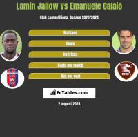 Lamin Jallow vs Emanuele Calaio h2h player stats