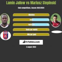 Lamin Jallow vs Mariusz Stepinski h2h player stats