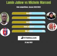 Lamin Jallow vs Michele Marconi h2h player stats