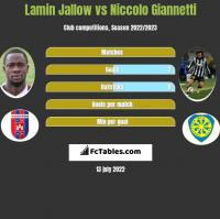 Lamin Jallow vs Niccolo Giannetti h2h player stats