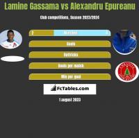 Lamine Gassama vs Alexandru Epureanu h2h player stats