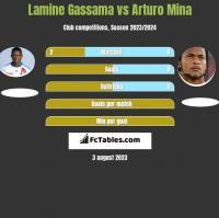 Lamine Gassama vs Arturo Mina h2h player stats