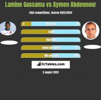 Lamine Gassama vs Aymen Abdennour h2h player stats
