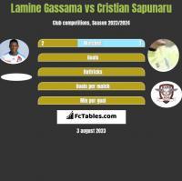 Lamine Gassama vs Cristian Sapunaru h2h player stats