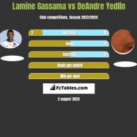 Lamine Gassama vs DeAndre Yedlin h2h player stats