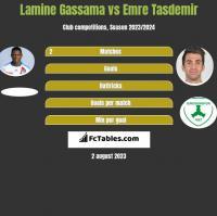 Lamine Gassama vs Emre Tasdemir h2h player stats