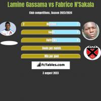 Lamine Gassama vs Fabrice N'Sakala h2h player stats