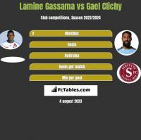Lamine Gassama vs Gael Clichy h2h player stats
