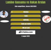 Lamine Gassama vs Hakan Arslan h2h player stats