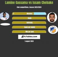Lamine Gassama vs Issam Chebake h2h player stats