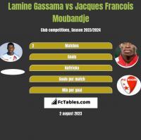 Lamine Gassama vs Jacques Francois Moubandje h2h player stats