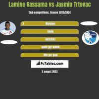 Lamine Gassama vs Jasmin Trtovac h2h player stats