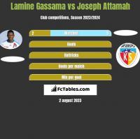 Lamine Gassama vs Joseph Attamah h2h player stats