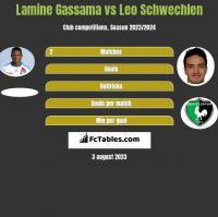 Lamine Gassama vs Leo Schwechlen h2h player stats
