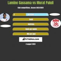 Lamine Gassama vs Murat Paluli h2h player stats