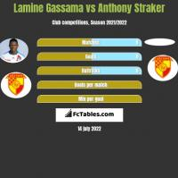 Lamine Gassama vs Anthony Straker h2h player stats