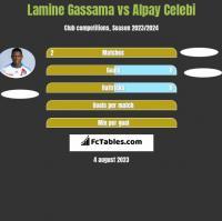 Lamine Gassama vs Alpay Celebi h2h player stats