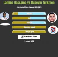 Lamine Gassama vs Huseyin Turkmen h2h player stats
