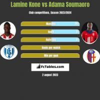 Lamine Kone vs Adama Soumaoro h2h player stats