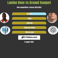 Lamine Kone vs Arnaud Souquet h2h player stats