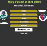 Landry N'Guemo vs Enric Valles h2h player stats