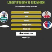 Landry N'Guemo vs Erik Mjelde h2h player stats