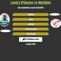 Landry N'Guemo vs Marlinho h2h player stats