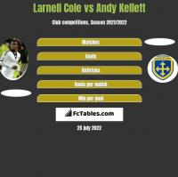 Larnell Cole vs Andy Kellett h2h player stats