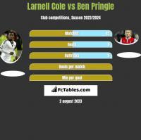 Larnell Cole vs Ben Pringle h2h player stats